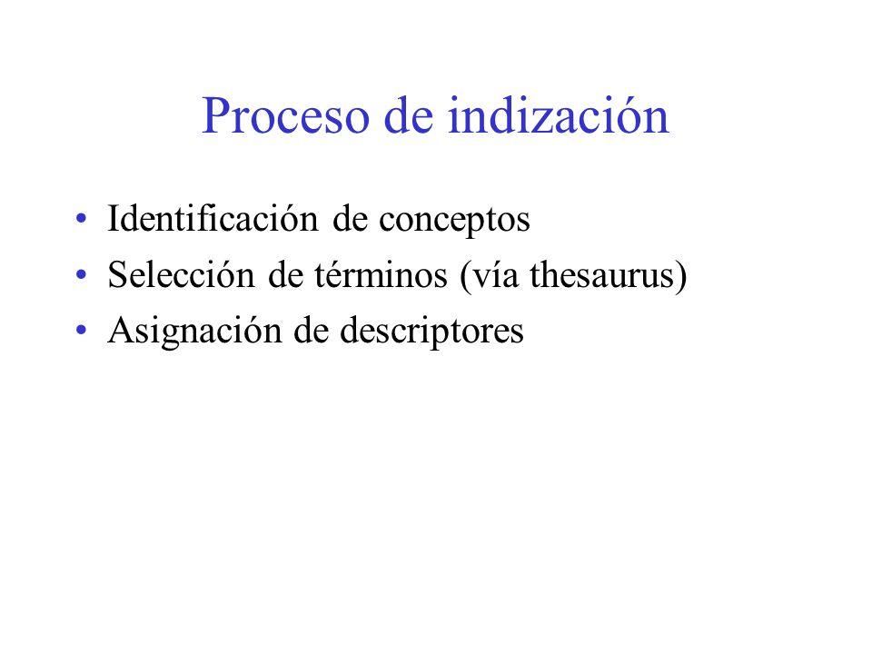 Proceso de indización Identificación de conceptos Selección de términos (vía thesaurus) Asignación de descriptores