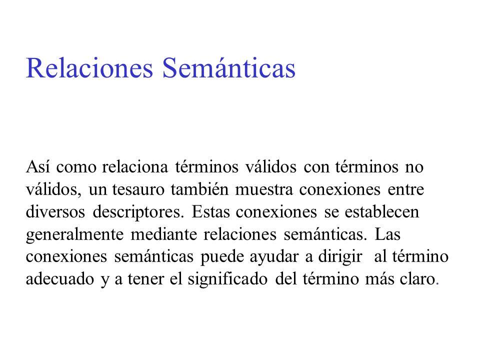 Relaciones Semánticas Así como relaciona términos válidos con términos no válidos, un tesauro también muestra conexiones entre diversos descriptores.