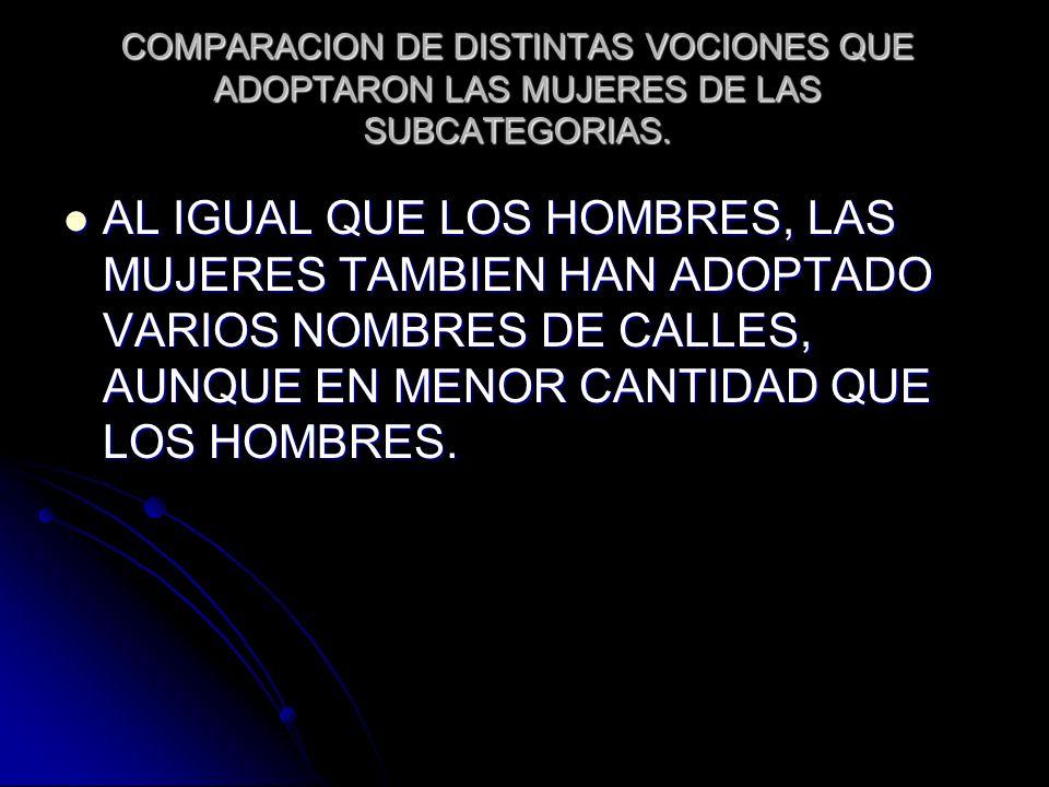 COMPARACION DE DISTINTAS VOCIONES QUE ADOPTARON LAS MUJERES DE LAS SUBCATEGORIAS. AL IGUAL QUE LOS HOMBRES, LAS MUJERES TAMBIEN HAN ADOPTADO VARIOS NO