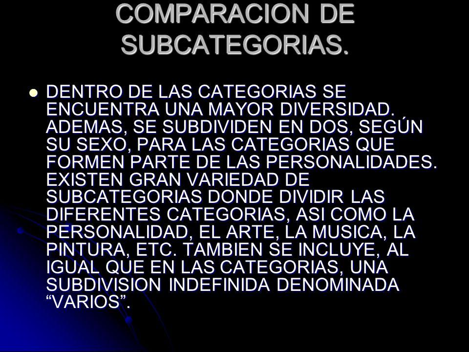 COMPARACION DE SUBCATEGORIAS. DENTRO DE LAS CATEGORIAS SE ENCUENTRA UNA MAYOR DIVERSIDAD. ADEMAS, SE SUBDIVIDEN EN DOS, SEGÚN SU SEXO, PARA LAS CATEGO