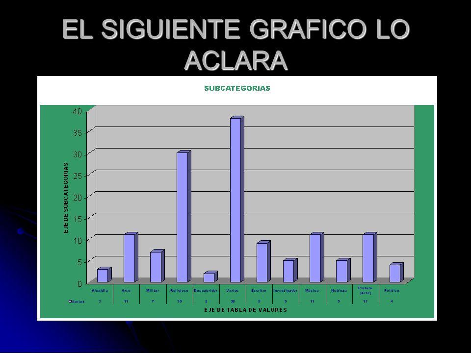 EL SIGUIENTE GRAFICO LO ACLARA