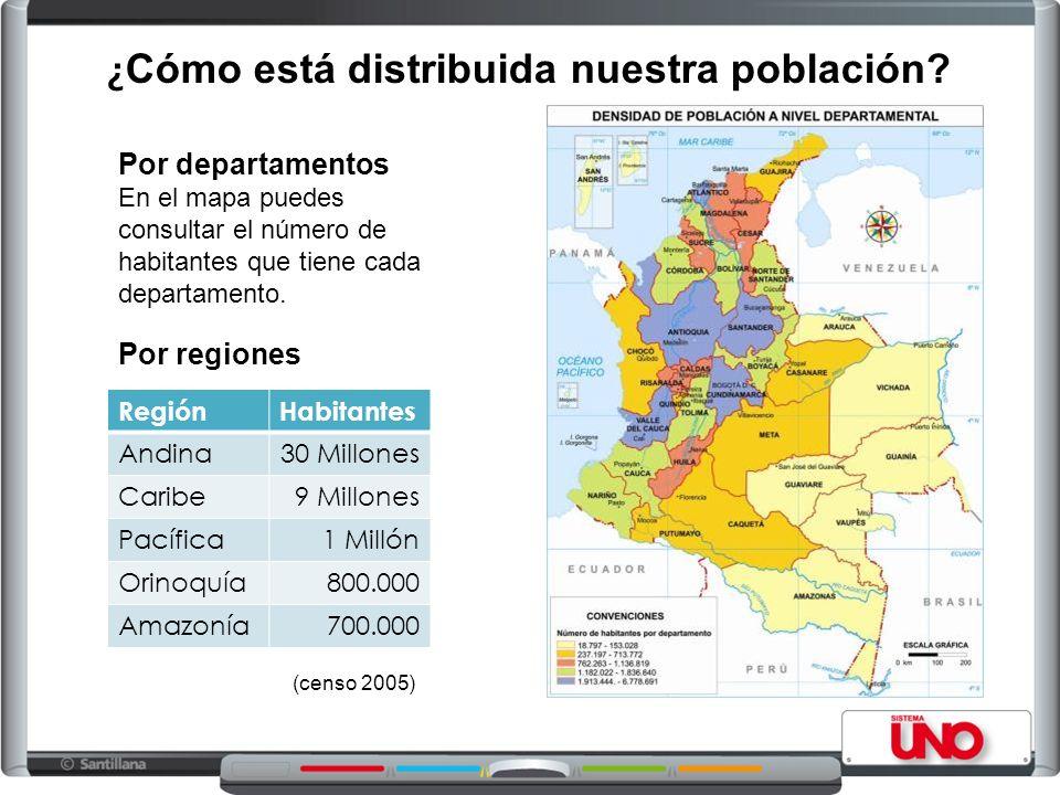 Por departamentos En el mapa puedes consultar el número de habitantes que tiene cada departamento.