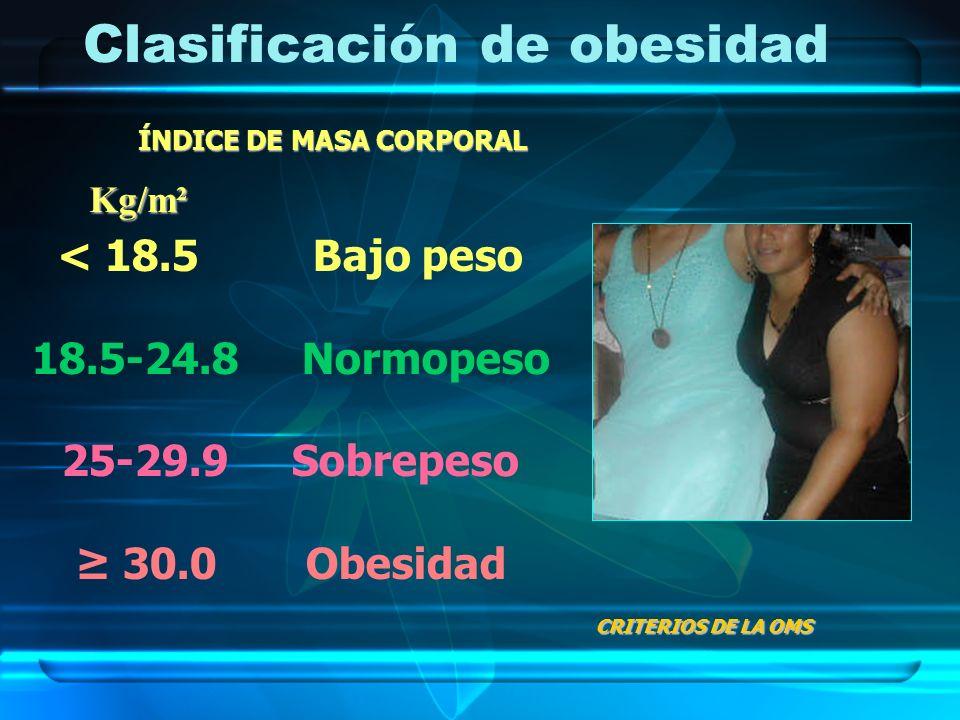 Clasificación de obesidad < 18.5 Bajo peso 18.5-24.8 Normopeso 25-29.9 Sobrepeso 30.0 Obesidad Kg/m² ÍNDICE DE MASA CORPORAL CRITERIOS DE LA OMS