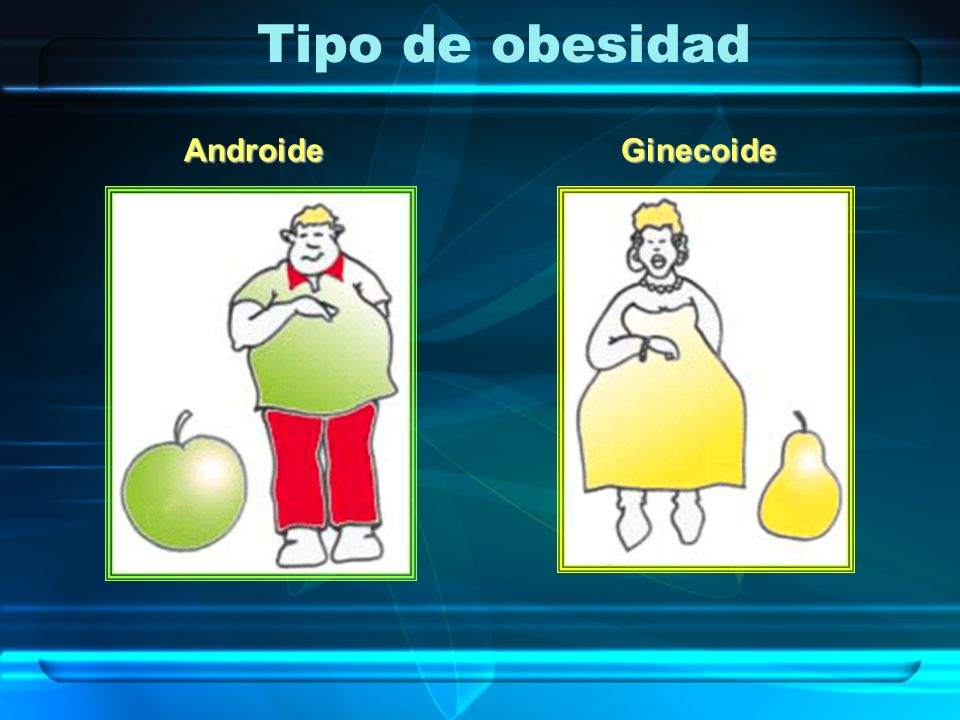 Tipo de obesidad Androide Ginecoide Androide Ginecoide