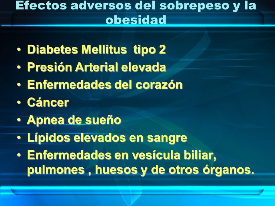Efectos adversos del sobrepeso y la obesidad Diabetes Mellitus tipo 2Diabetes Mellitus tipo 2 Presión Arterial elevadaPresión Arterial elevada Enferme