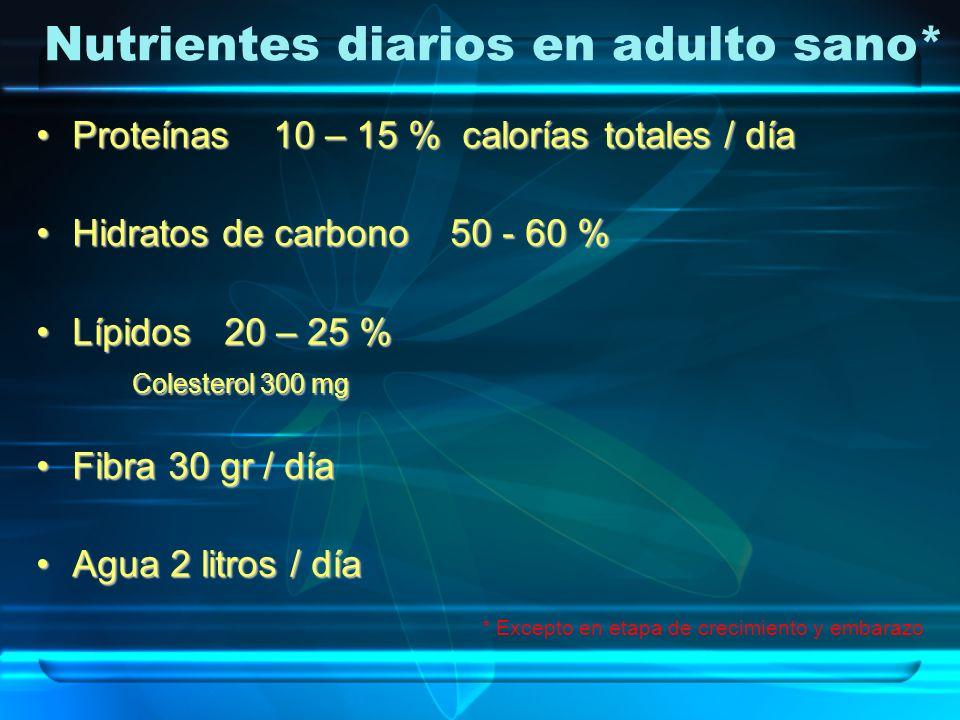 Nutrientes diarios en adulto sano* Proteínas 10 – 15 % calorías totales / díaProteínas 10 – 15 % calorías totales / día Hidratos de carbono 50 - 60 %H