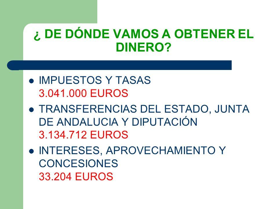 IMPUESTOS Y TASAS 3.041.000 EUROS TRANSFERENCIAS DEL ESTADO, JUNTA DE ANDALUCIA Y DIPUTACIÓN 3.134.712 EUROS INTERESES, APROVECHAMIENTO Y CONCESIONES 33.204 EUROS