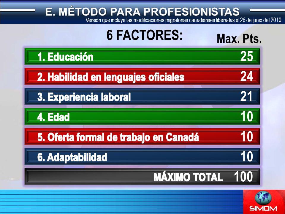 E. MÉTODO PARA PROFESIONISTAS 6 FACTORES: 25 Max.