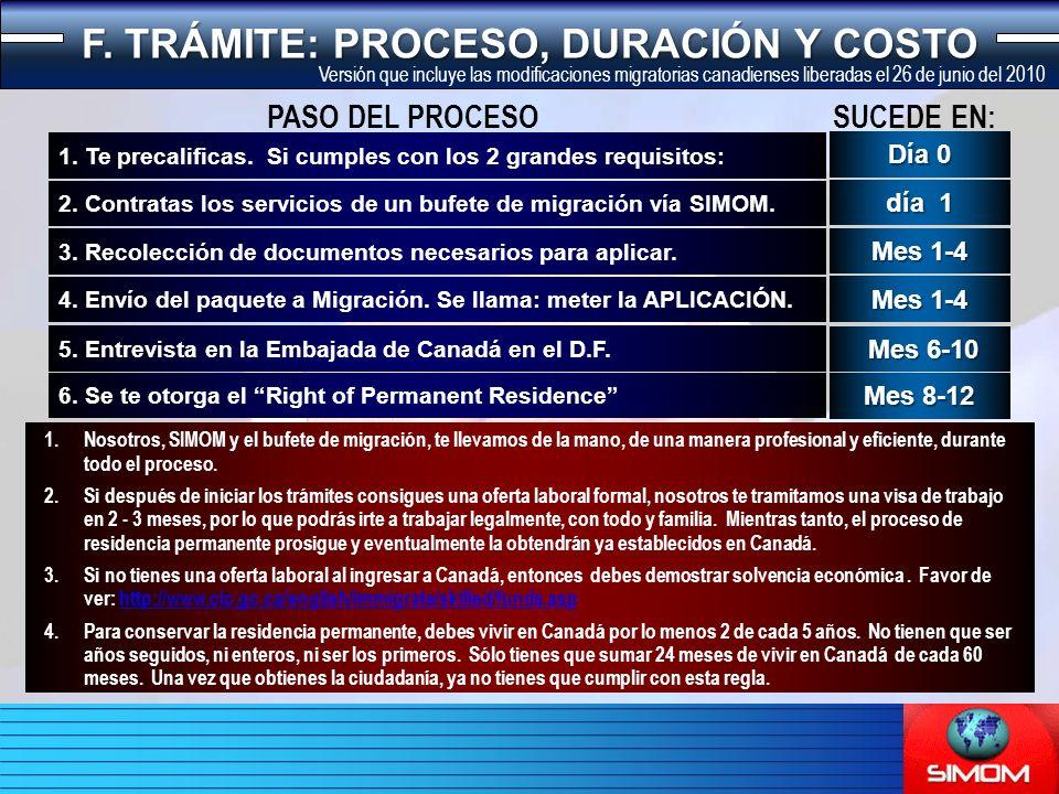F. TRÁMITE: PROCESO, DURACIÓN Y COSTO PASO DEL PROCESOSUCEDE EN: 1.
