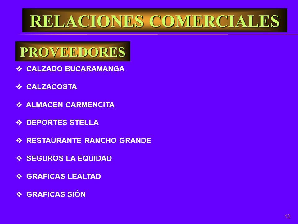 12 CALZADO BUCARAMANGA CALZACOSTA ALMACEN CARMENCITA DEPORTES STELLA RESTAURANTE RANCHO GRANDE SEGUROS LA EQUIDAD GRAFICAS LEALTAD GRAFICAS SIÓN RELAC