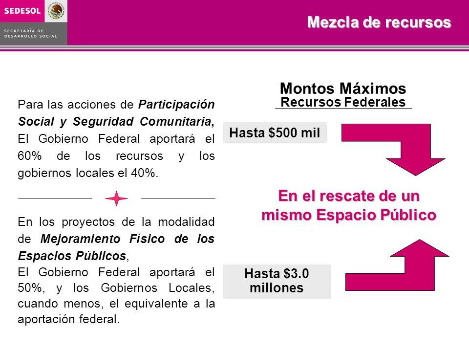 Para las acciones de Participación Social y Seguridad Comunitaria, El Gobierno Federal aportará el 60% de los recursos y los gobiernos locales el 40%.