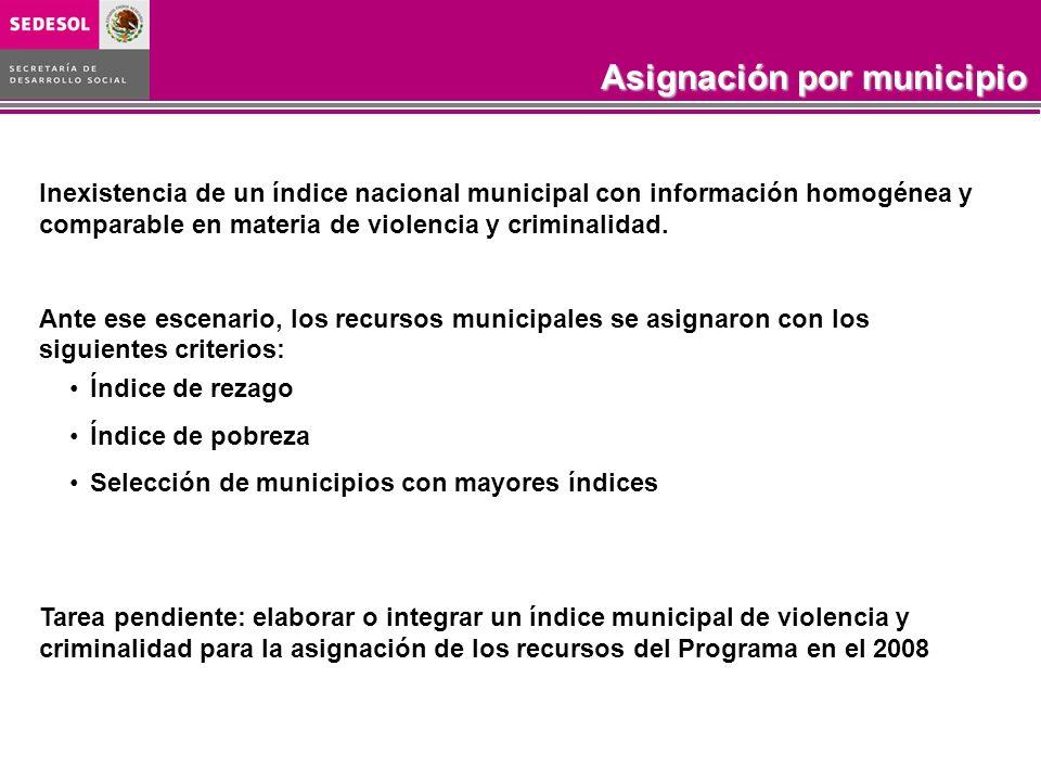 COBERTURA 2003-2006 Asignación por municipio Inexistencia de un índice nacional municipal con información homogénea y comparable en materia de violenc