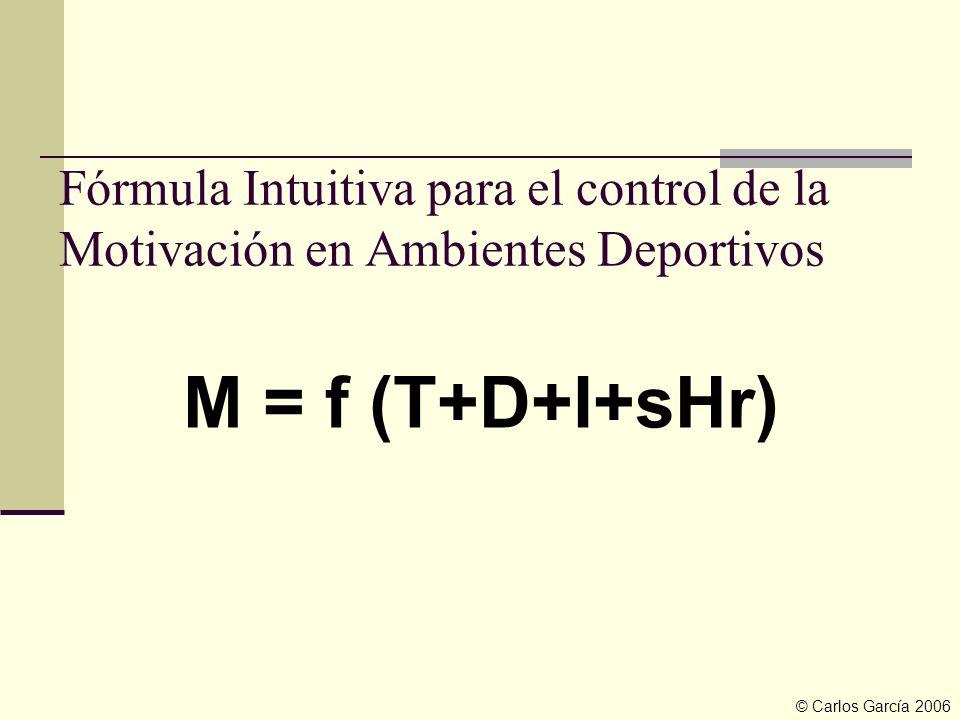 Fórmula Intuitiva para el control de la Motivación en Ambientes Deportivos M = f (T+D+I+sHr) © Carlos García 2006