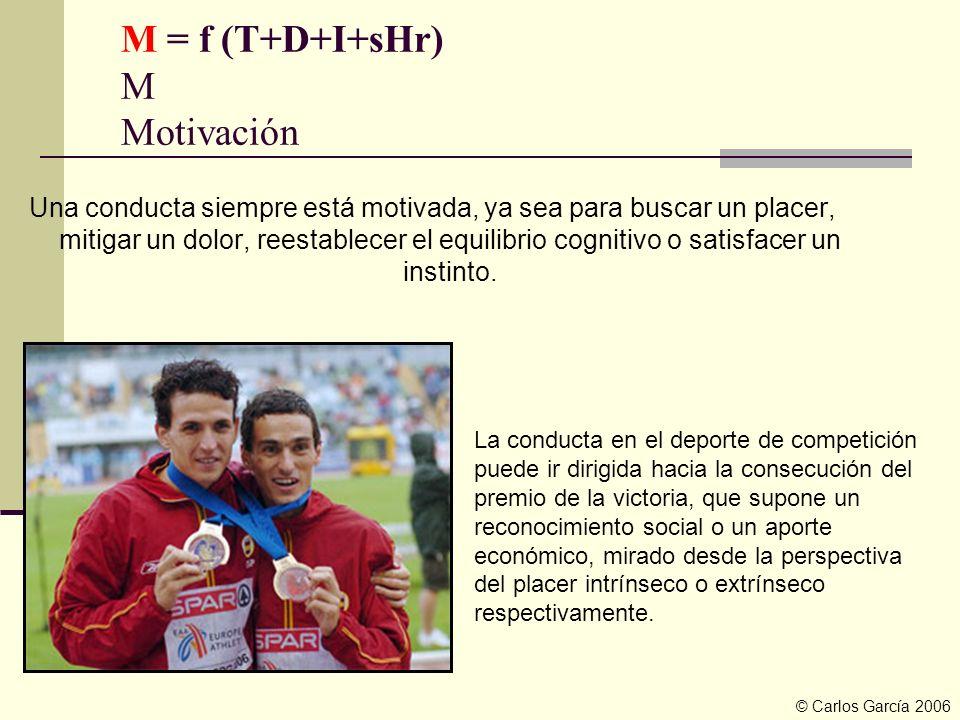 M = f (T+D+I+sHr) M Motivación Una conducta siempre está motivada, ya sea para buscar un placer, mitigar un dolor, reestablecer el equilibrio cognitiv