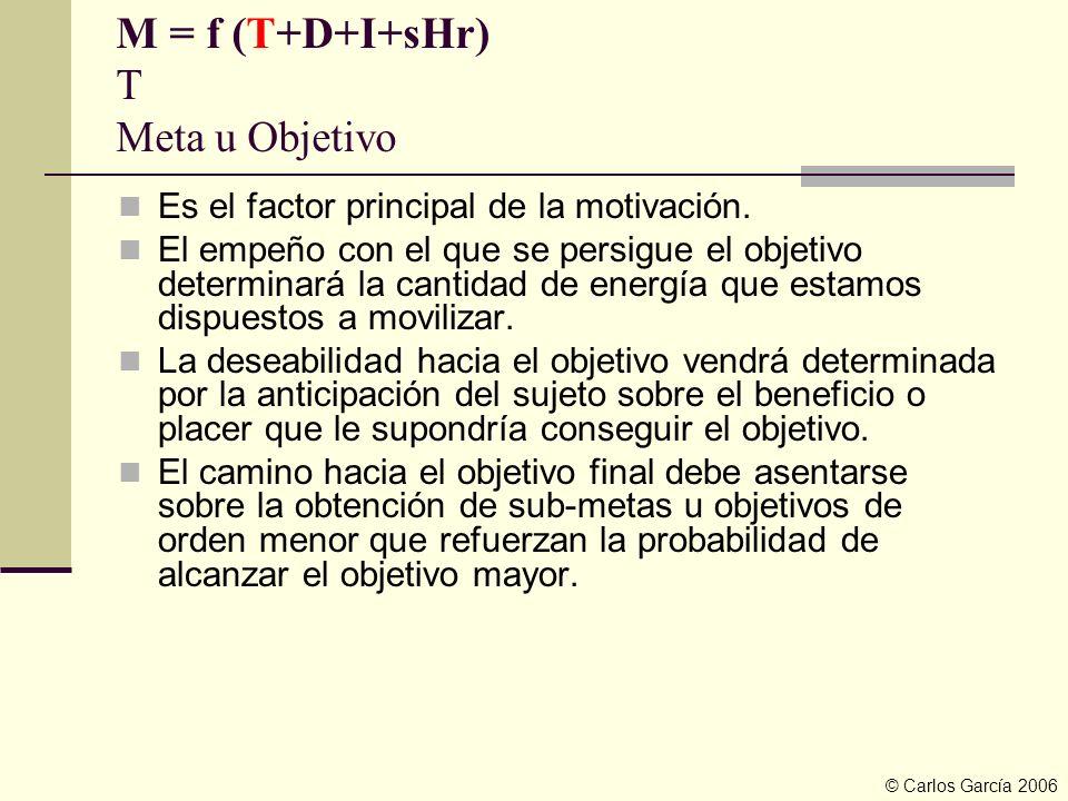 M = f (T+D+I+sHr) T Meta u Objetivo Es el factor principal de la motivación. El empeño con el que se persigue el objetivo determinará la cantidad de e