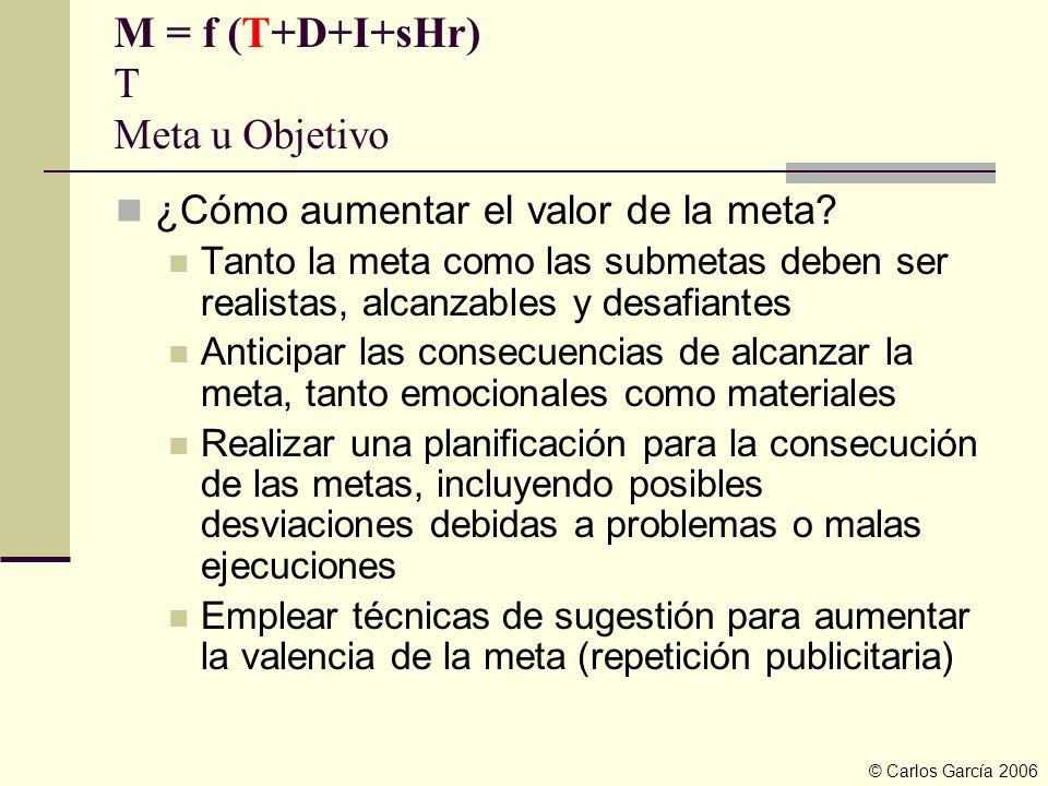 M = f (T+D+I+sHr) T Meta u Objetivo ¿Cómo aumentar el valor de la meta? Tanto la meta como las submetas deben ser realistas, alcanzables y desafiantes