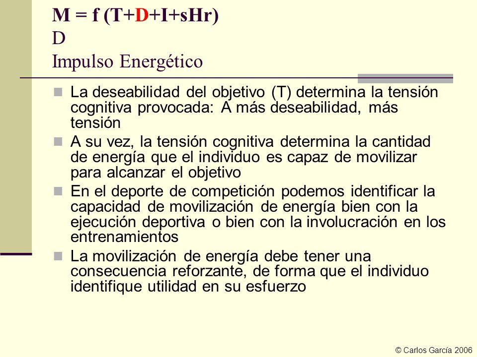 M = f (T+D+I+sHr) D Impulso Energético La deseabilidad del objetivo (T) determina la tensión cognitiva provocada: A más deseabilidad, más tensión A su
