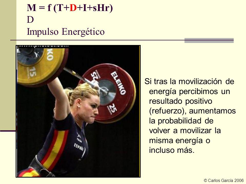 M = f (T+D+I+sHr) D Impulso Energético Si tras la movilización de energía percibimos un resultado positivo (refuerzo), aumentamos la probabilidad de v