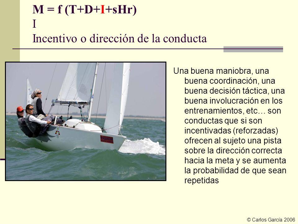 M = f (T+D+I+sHr) I Incentivo o dirección de la conducta Una buena maniobra, una buena coordinación, una buena decisión táctica, una buena involucraci