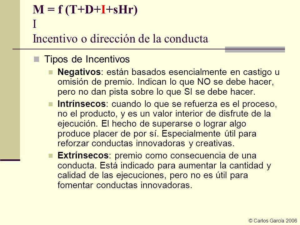 M = f (T+D+I+sHr) I Incentivo o dirección de la conducta Tipos de Incentivos Negativos: están basados esencialmente en castigo u omisión de premio. In