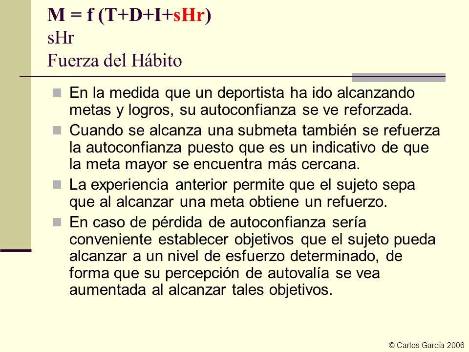 M = f (T+D+I+sHr) sHr Fuerza del Hábito En la medida que un deportista ha ido alcanzando metas y logros, su autoconfianza se ve reforzada. Cuando se a