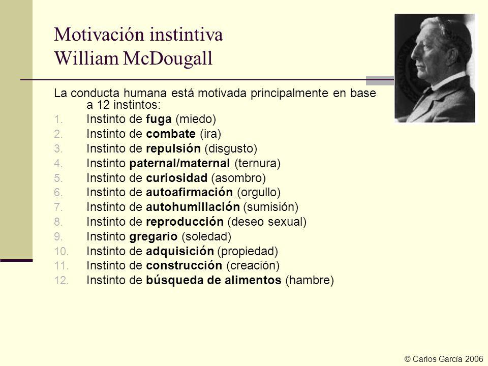 Motivación instintiva William McDougall La conducta humana está motivada principalmente en base a 12 instintos: 1. Instinto de fuga (miedo) 2. Instint
