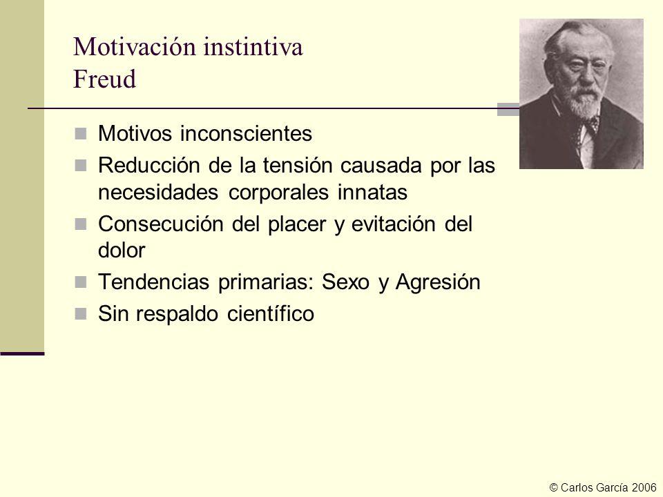 Motivación instintiva Freud Motivos inconscientes Reducción de la tensión causada por las necesidades corporales innatas Consecución del placer y evit