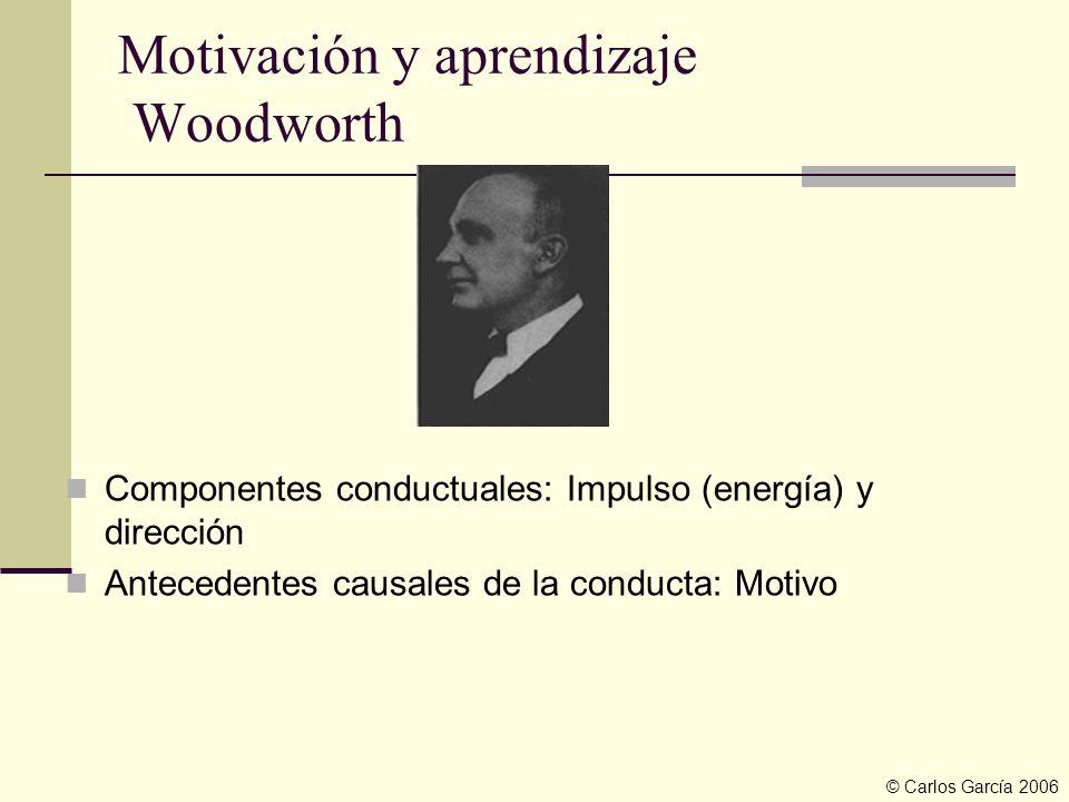 Motivación y aprendizaje Woodworth Componentes conductuales: Impulso (energía) y dirección Antecedentes causales de la conducta: Motivo © Carlos Garcí