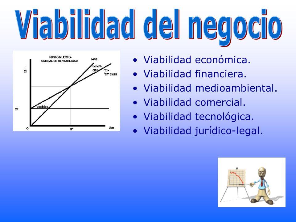 Plan de inversiones y financiación Previsión de tesorería Cuenta de pérdidas y ganancias Balance previsional
