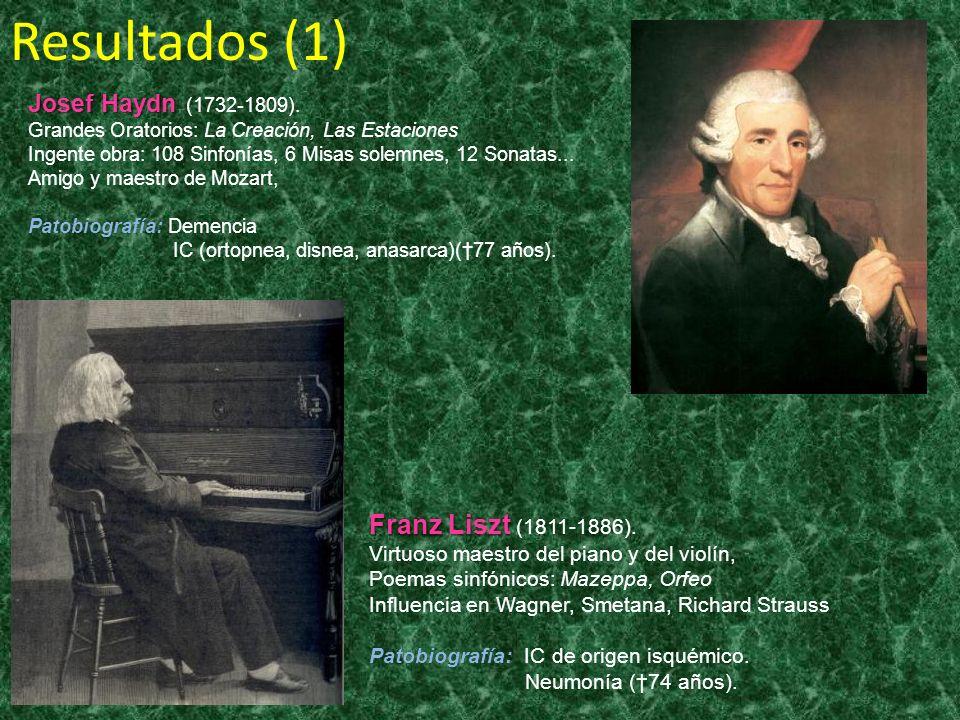 Resultados (1) Josef Haydn Josef Haydn (1732-1809). Grandes Oratorios: La Creación, Las Estaciones Ingente obra: 108 Sinfonías, 6 Misas solemnes, 12 S