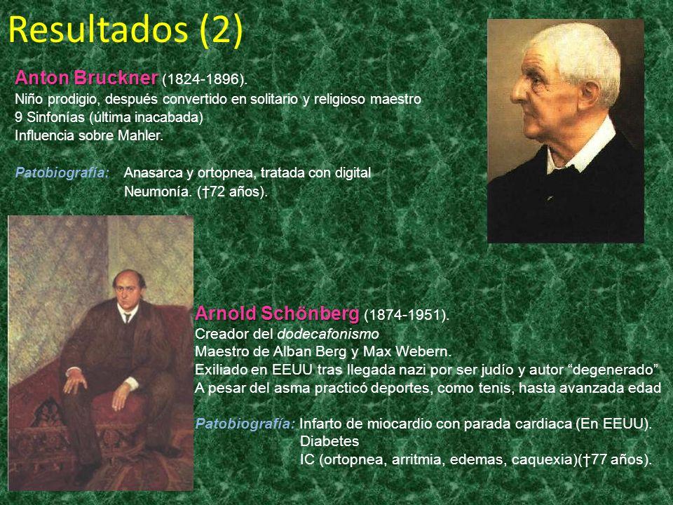 Resultados (2) Anton Bruckner Anton Bruckner (1824-1896). Niño prodigio, después convertido en solitario y religioso maestro 9 Sinfonías (última inaca