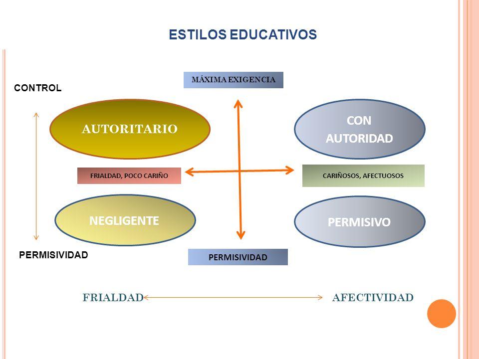 Escuela y familia deben compartir los objetivos educativos y las herramientas para conseguirlos.