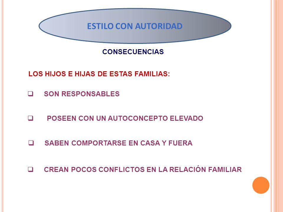 EDUCACIÓN SECUNDARIA (12-16 años) RESPONSABILIDAD FAMILIA-ESCUELA Hábitos de estudio.