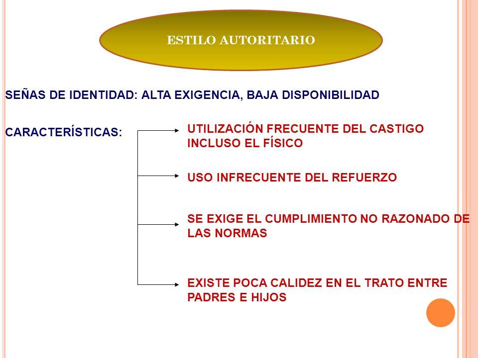 CONCLUSIÓN LA LUCHA CONTRA EL FRACASO ESCOLAR Y LA BASE DE UNA ADECUADA EDUCACIÓN COINCIDEN AUTORIDAD RAZONADA EDUCAR LA VOLUNTAD, A TRAVÉS DE LA AUTORIDAD EDUCAR LA AUTONOMÍA, A TRAVÉS DEL DIÁLOGO EN UN MARCO DE CARIÑO, TRANQUILIDAD Y APOYO