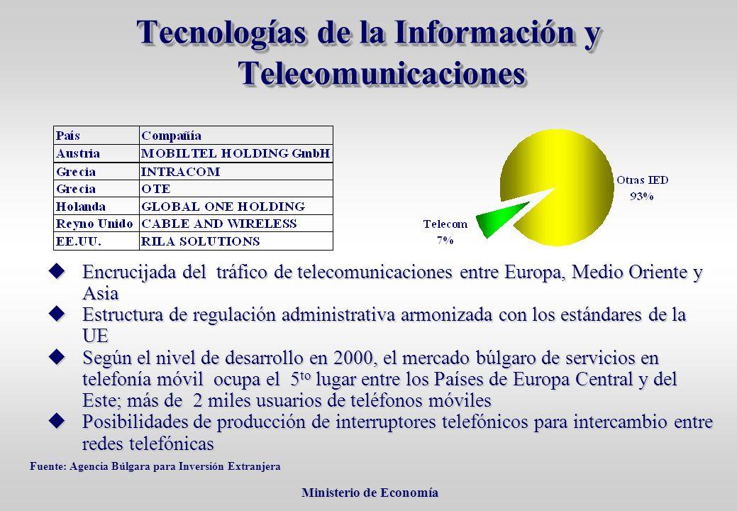 Ministerio de Economía Ministerio de Economía Tecnologías de la Información y Telecomunicaciones Encrucijada del tráfico de telecomunicaciones entre Europa, Medio Oriente y Asia Encrucijada del tráfico de telecomunicaciones entre Europa, Medio Oriente y Asia Estructura de regulación administrativa armonizada con los estándares de la UE Estructura de regulación administrativa armonizada con los estándares de la UE Según el nivel de desarrollo en 2000, el mercado búlgaro de servicios en telefonía móvil ocupa el 5 to lugar entre los Países de Europa Central y del Este; más de 2 miles usuarios de teléfonos móviles Según el nivel de desarrollo en 2000, el mercado búlgaro de servicios en telefonía móvil ocupa el 5 to lugar entre los Países de Europa Central y del Este; más de 2 miles usuarios de teléfonos móviles Posibilidades de producción de interruptores telefónicos para intercambio entre redes telefónicas Posibilidades de producción de interruptores telefónicos para intercambio entre redes telefónicas Fuente: Agencia Búlgara para Inversión Extranjera