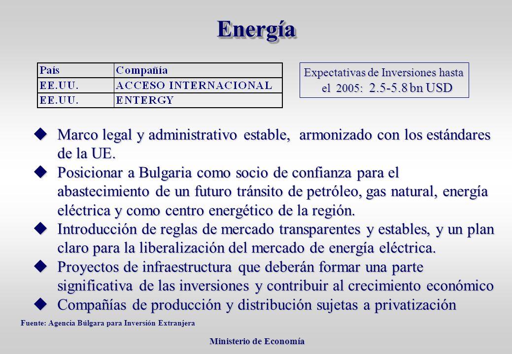 Ministerio de Economía Ministerio de Economía Marco legal y administrativo estable, armonizado con los estándares de la UE.