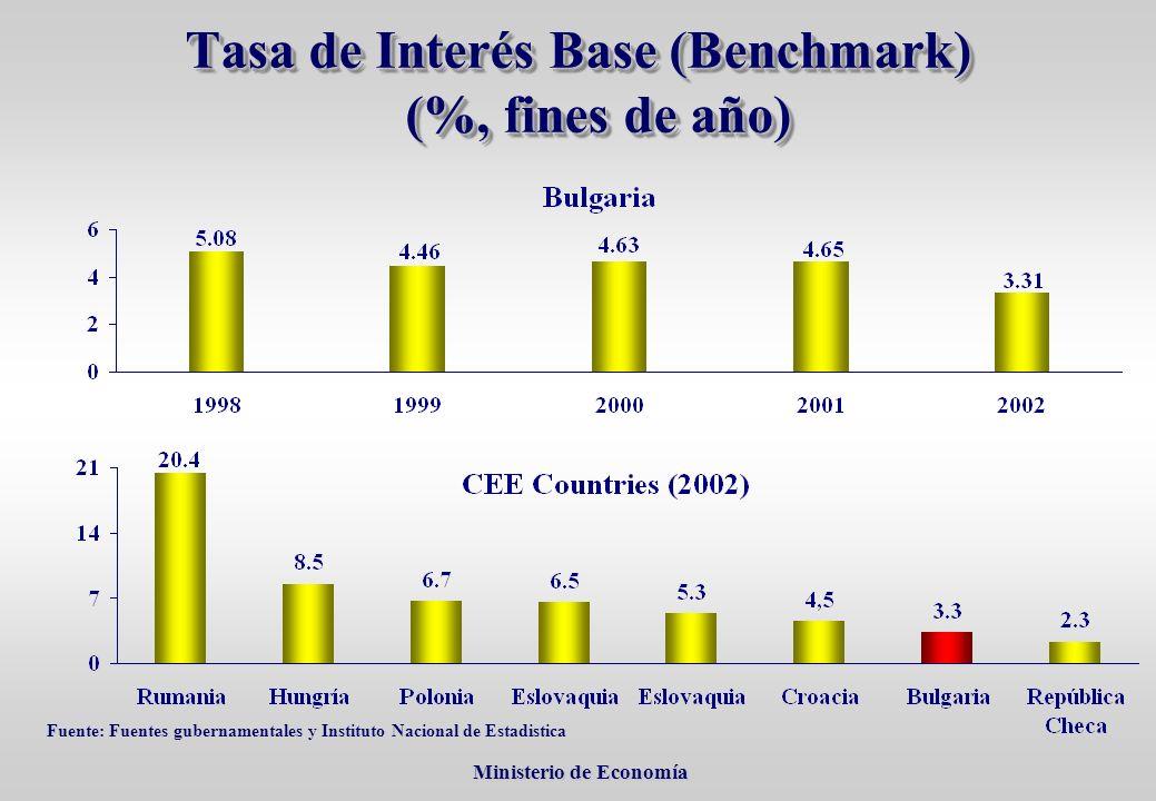 Ministerio de Economía Ministerio de Economía Tasa de Interés Base (Benchmark) (%, fines de año) Fuente: Fuentes gubernamentales y Instituto Nacional de Estadistica