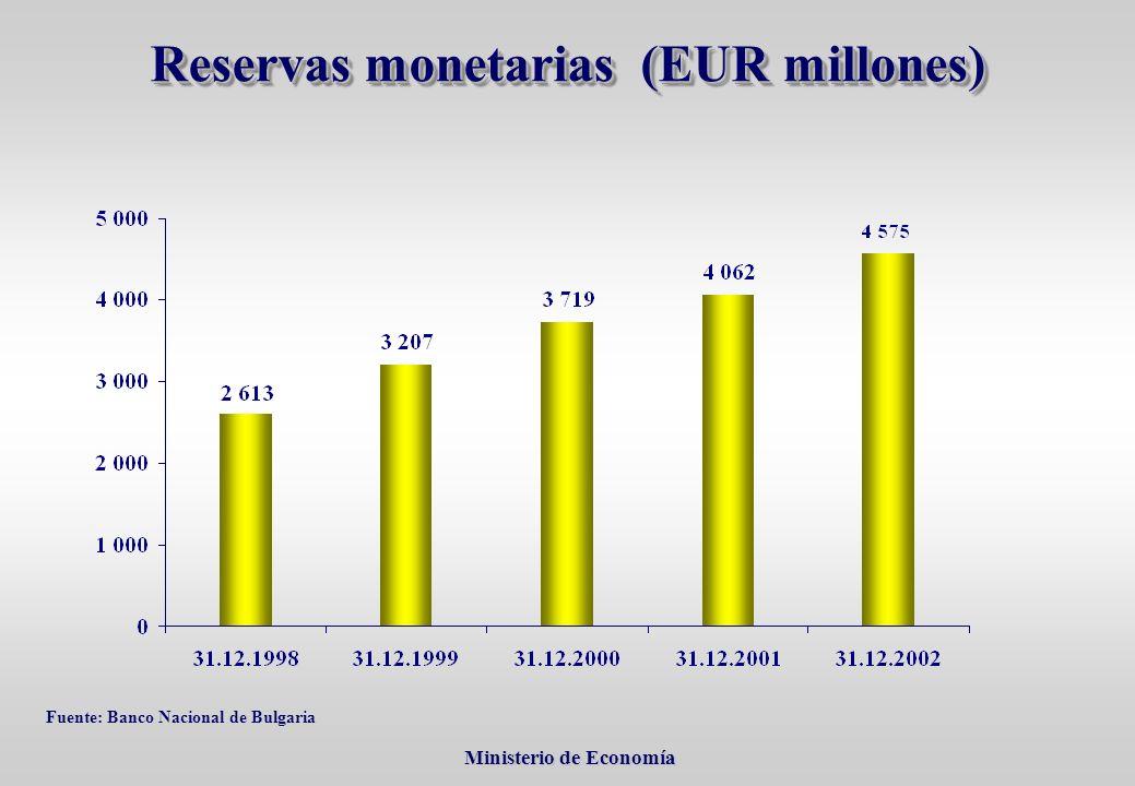 Ministerio de Economía Ministerio de Economía Reservas monetarias (EUR millones) Fuente: Banco Nacional de Bulgaria