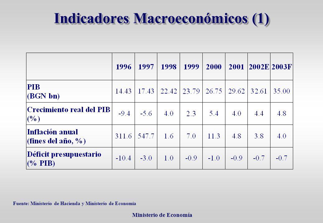 Ministerio de Economía Ministerio de Economía Indicadores Macroeconómicos (1) Fuente: Ministerio de Hacienda y Ministerio de Economía