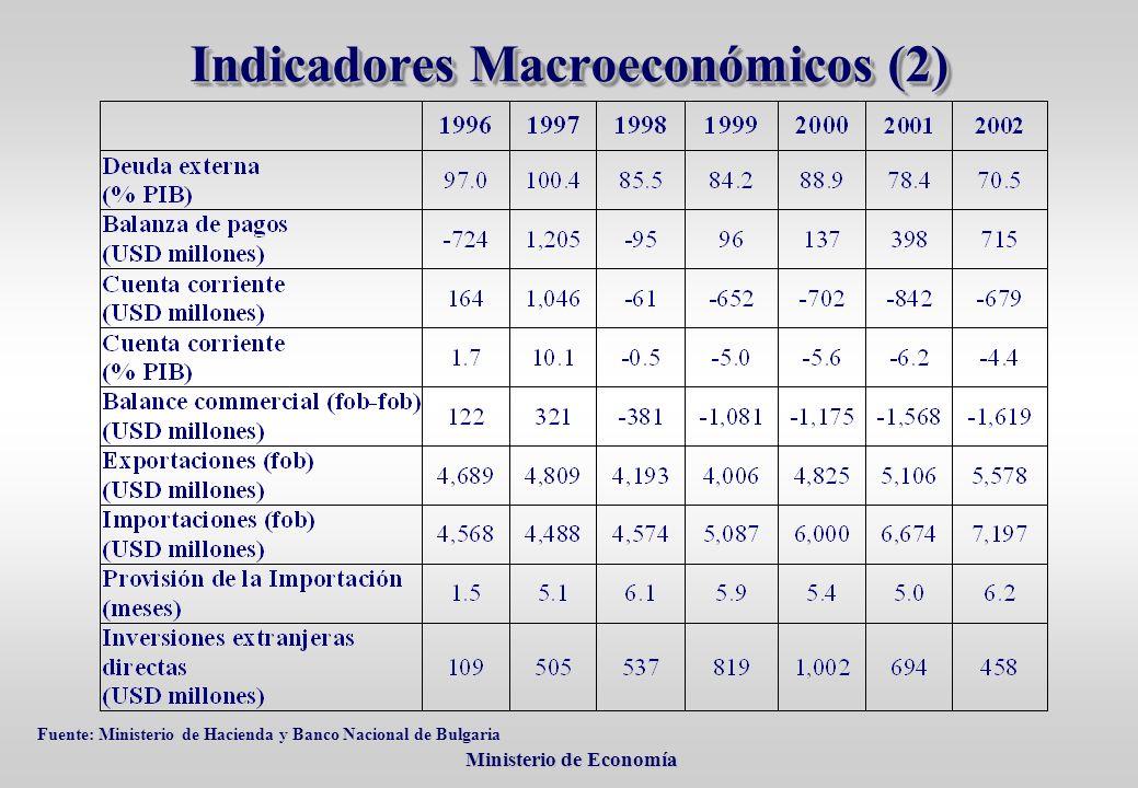 Ministerio de Economía Ministerio de Economía Indicadores Macroeconómicos (2) Fuente: Ministerio de Hacienda y Banco Nacional de Bulgaria