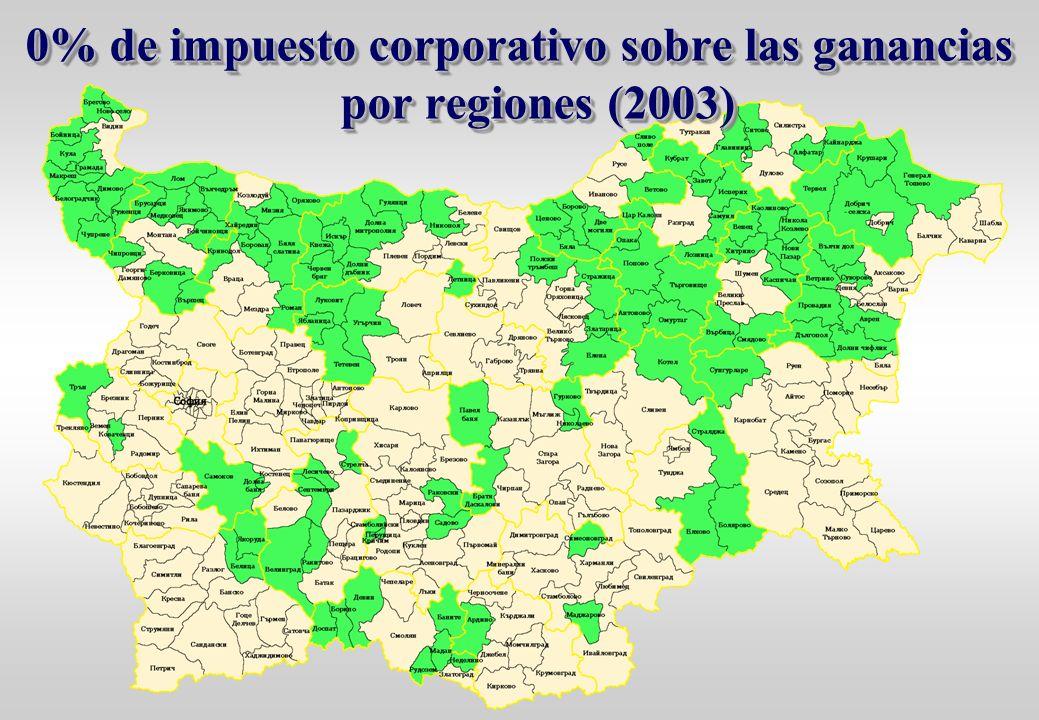 0% de impuesto corporativo sobre las ganancias por regiones (2003)