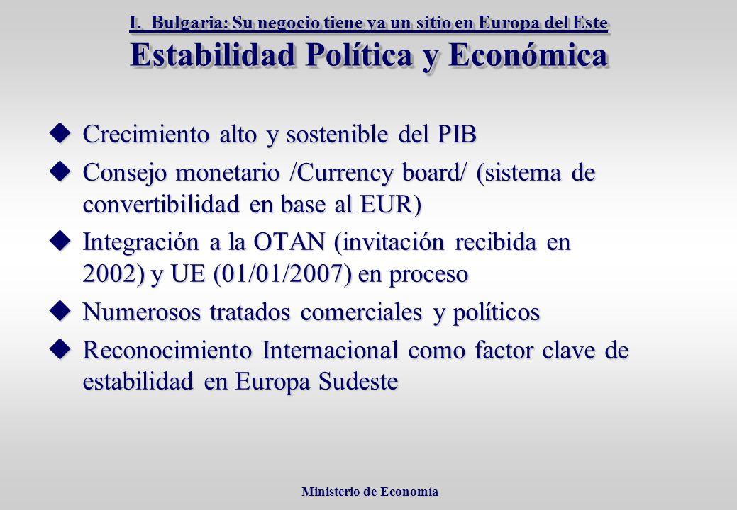 Ministerio de Economía Ministerio de Economía Crecimiento alto y sostenible del PIB Crecimiento alto y sostenible del PIB Consejo monetario /Currency board/ (sistema de convertibilidad en base al EUR) Consejo monetario /Currency board/ (sistema de convertibilidad en base al EUR) Integración a la OTAN (invitación recibida en 2002) y UE (01/01/2007) en proceso Integración a la OTAN (invitación recibida en 2002) y UE (01/01/2007) en proceso Numerosos tratados comerciales y políticos Numerosos tratados comerciales y políticos Reconocimiento Internacional como factor clave de estabilidad en Europa Sudeste Reconocimiento Internacional como factor clave de estabilidad en Europa Sudeste I.