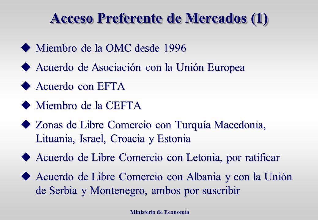 Ministerio de Economía Ministerio de Economía Acceso Preferente de Mercados (1) Miembro de la OMC desde 1996 Miembro de la OMC desde 1996 Acuerdo de Asociación con la Unión Europea Acuerdo de Asociación con la Unión Europea Acuerdo con EFTA Acuerdo con EFTA Miembro de la CEFTA Miembro de la CEFTA Zonas de Libre Comercio con Turquía Macedonia, Lituania, Israel, Croacia y Estonia Zonas de Libre Comercio con Turquía Macedonia, Lituania, Israel, Croacia y Estonia Acuerdo de Libre Comercio con Letonia, por ratificar Acuerdo de Libre Comercio con Letonia, por ratificar uAcuerdo de Libre Comercio con Albania y con la Unión de Serbia y Montenegro, ambos por suscribir