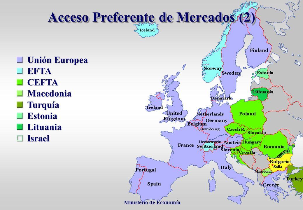 Ministerio de Economía Ministerio de Economía Acceso Preferente de Mercados (2) Unión Europea EFTACEFTAMacedoniaTurquíaEstoniaLituaniaIsrael