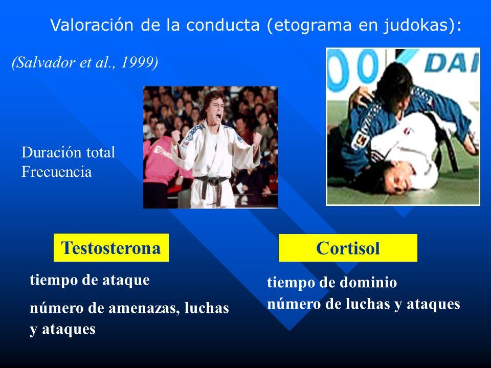 Valoración de la conducta (etograma en judokas): Duración total Frecuencia tiempo de ataque número de amenazas, luchas y ataques Testosterona tiempo d