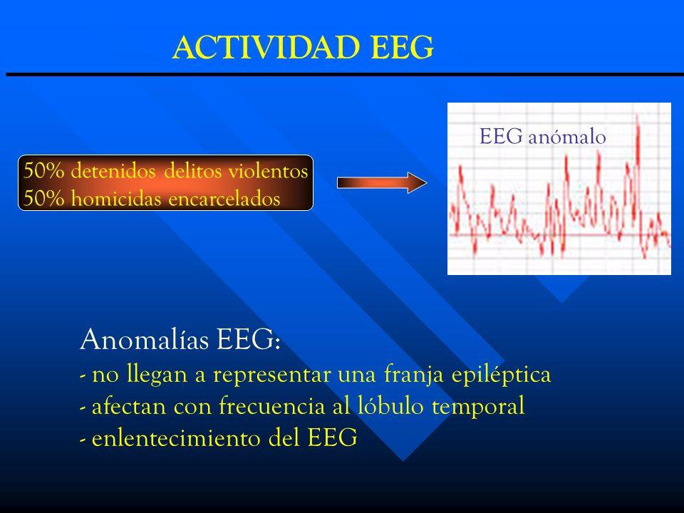 ACTIVIDAD EEG 50% detenidos delitos violentos 50% homicidas encarcelados EEG anómalo Anomalías EEG: - no llegan a representar una franja epiléptica -
