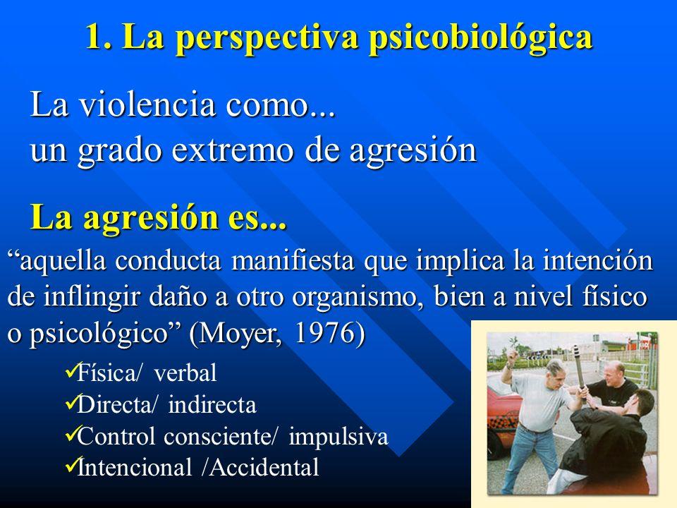 aquella conducta manifiesta que implica la intención de inflingir daño a otro organismo, bien a nivel físico o psicológico (Moyer, 1976) Física/ verba