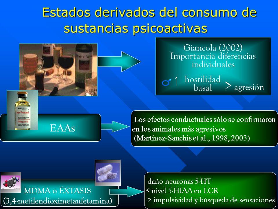 Estados derivados del consumo de sustancias psicoactivas MDMA o ÉXTASIS (3,4-metilendioximetanfetamina) daño neuronas 5-HT < nivel 5-HIAA en LCR > imp