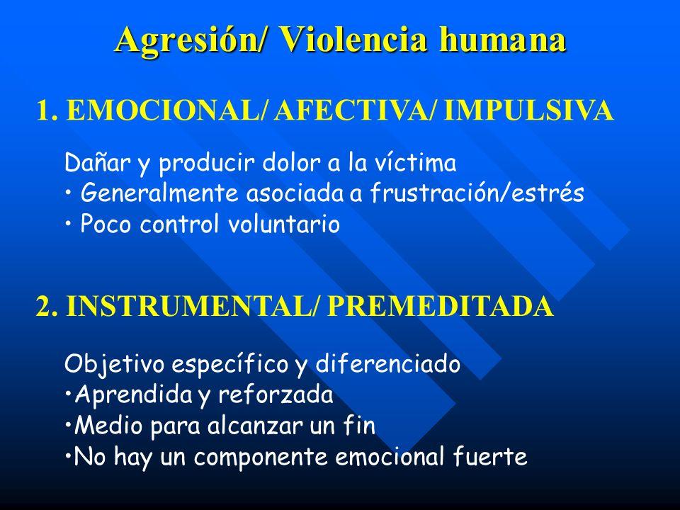 Agresión/ Violencia humana 1. EMOCIONAL/ AFECTIVA/ IMPULSIVA 2. INSTRUMENTAL/ PREMEDITADA Dañar y producir dolor a la víctima Generalmente asociada a