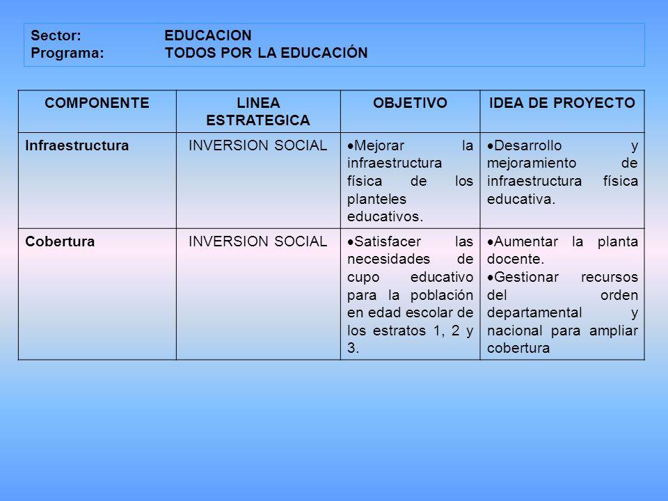 Sector:EDUCACION Programa: TODOS POR LA EDUCACIÓN COMPONENTELINEA ESTRATEGICA OBJETIVOIDEA DE PROYECTO InfraestructuraINVERSION SOCIAL Mejorar la infraestructura física de los planteles educativos.